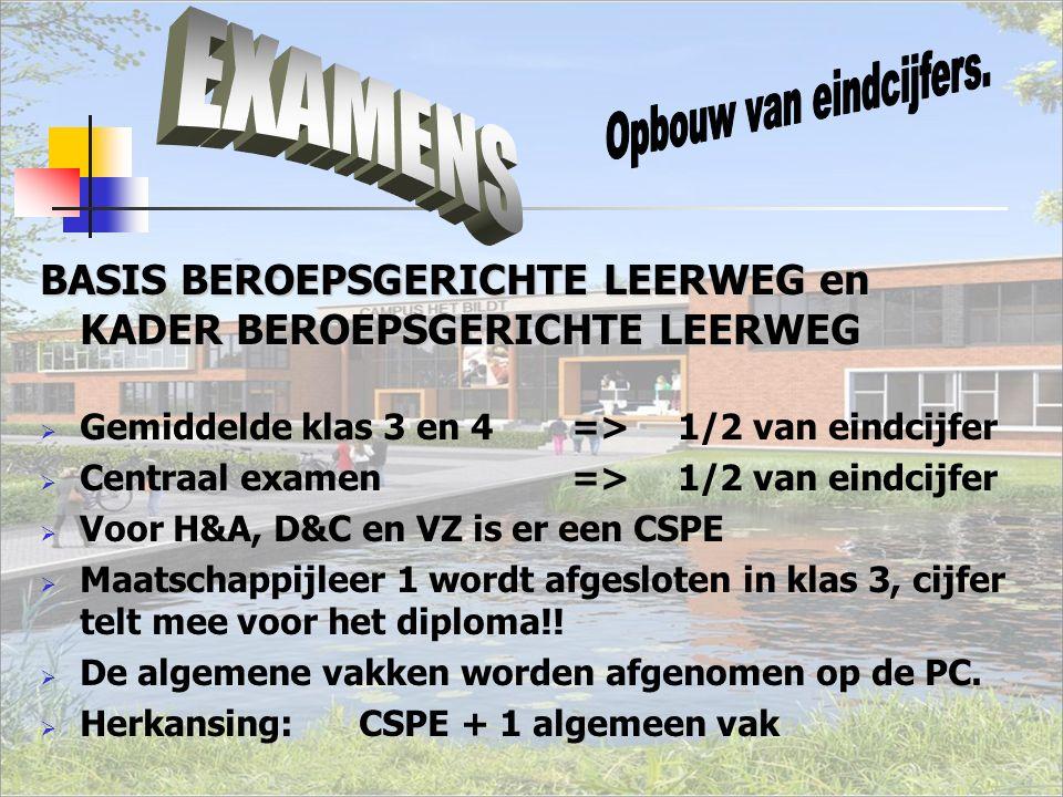 BASIS BEROEPSGERICHTE LEERWEG en KADER BEROEPSGERICHTE LEERWEG  Gemiddelde klas 3 en 4=>1/2 van eindcijfer  Centraal examen=>1/2 van eindcijfer  Voor H&A, D&C en VZ is er een CSPE  Maatschappijleer 1 wordt afgesloten in klas 3, cijfer telt mee voor het diploma!.