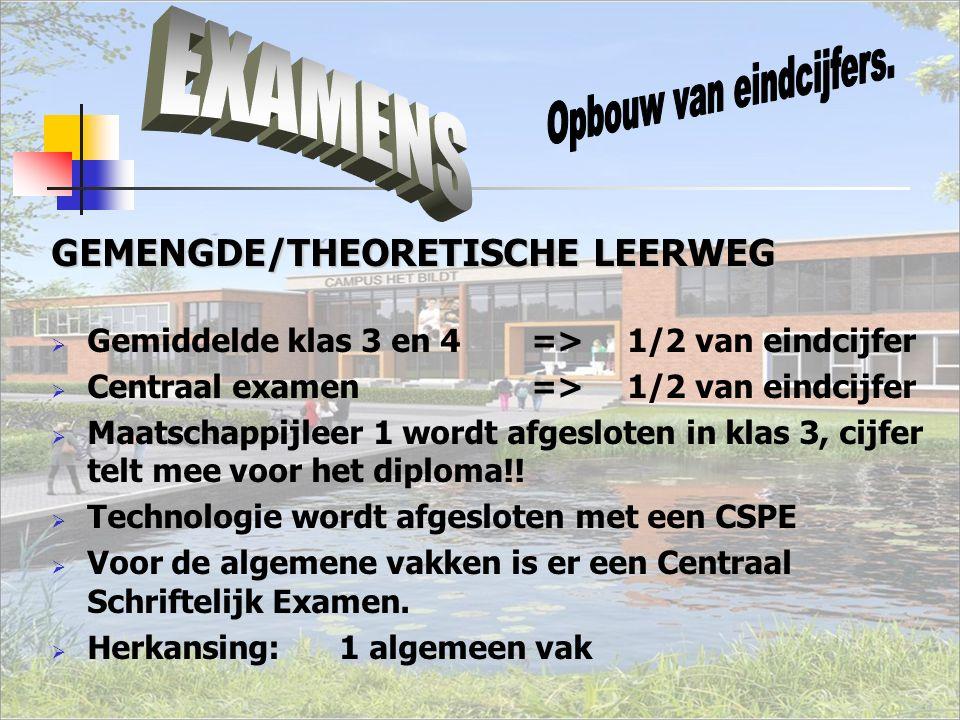 GEMENGDE/THEORETISCHE LEERWEG  Gemiddelde klas 3 en 4=>1/2 van eindcijfer  Centraal examen=>1/2 van eindcijfer  Maatschappijleer 1 wordt afgesloten in klas 3, cijfer telt mee voor het diploma!.