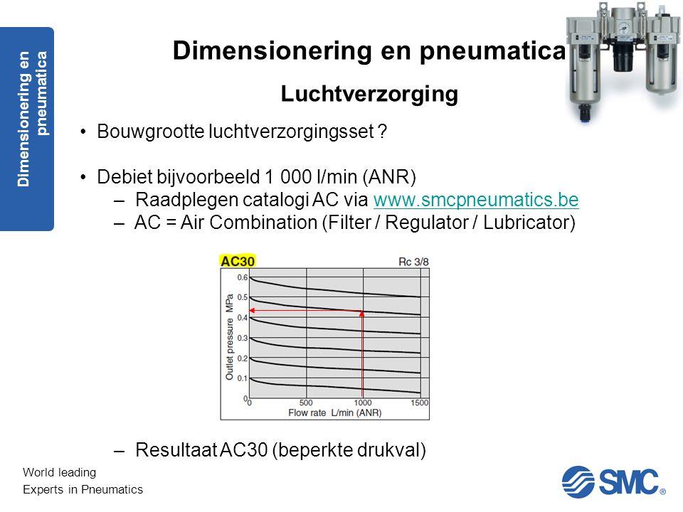 World leading Experts in Pneumatics Dimensionering en pneumatica Luchtverzorging Bouwgrootte luchtverzorgingsset ? Debiet bijvoorbeeld 1 000 l/min (AN