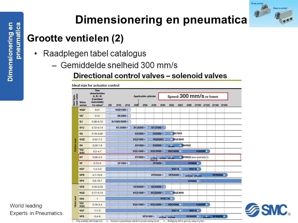 World leading Experts in Pneumatics Grootte ventielen (2) Raadplegen tabel catalogus –Gemiddelde snelheid 300 mm/s Dimensionering en pneumatica