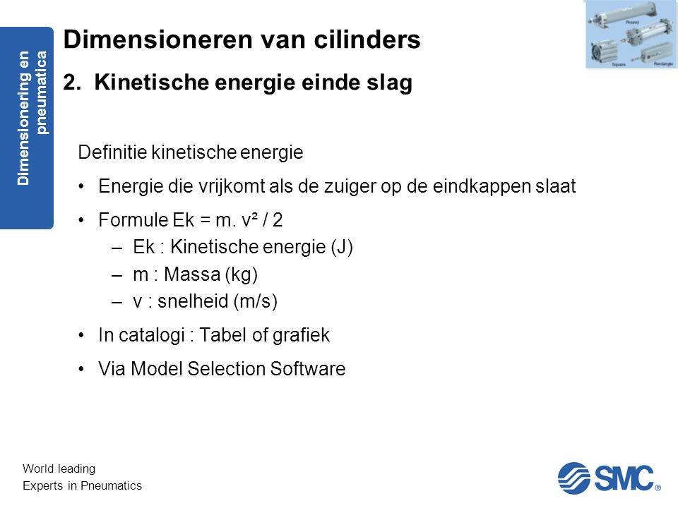World leading Experts in Pneumatics Definitie kinetische energie Energie die vrijkomt als de zuiger op de eindkappen slaat Formule Ek = m. v² / 2 –Ek
