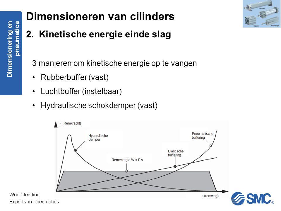World leading Experts in Pneumatics 3 manieren om kinetische energie op te vangen Rubberbuffer (vast) Luchtbuffer (instelbaar) Hydraulische schokdempe