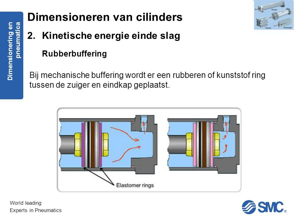 World leading Experts in Pneumatics Bij mechanische buffering wordt er een rubberen of kunststof ring tussen de zuiger en eindkap geplaatst. Dimension