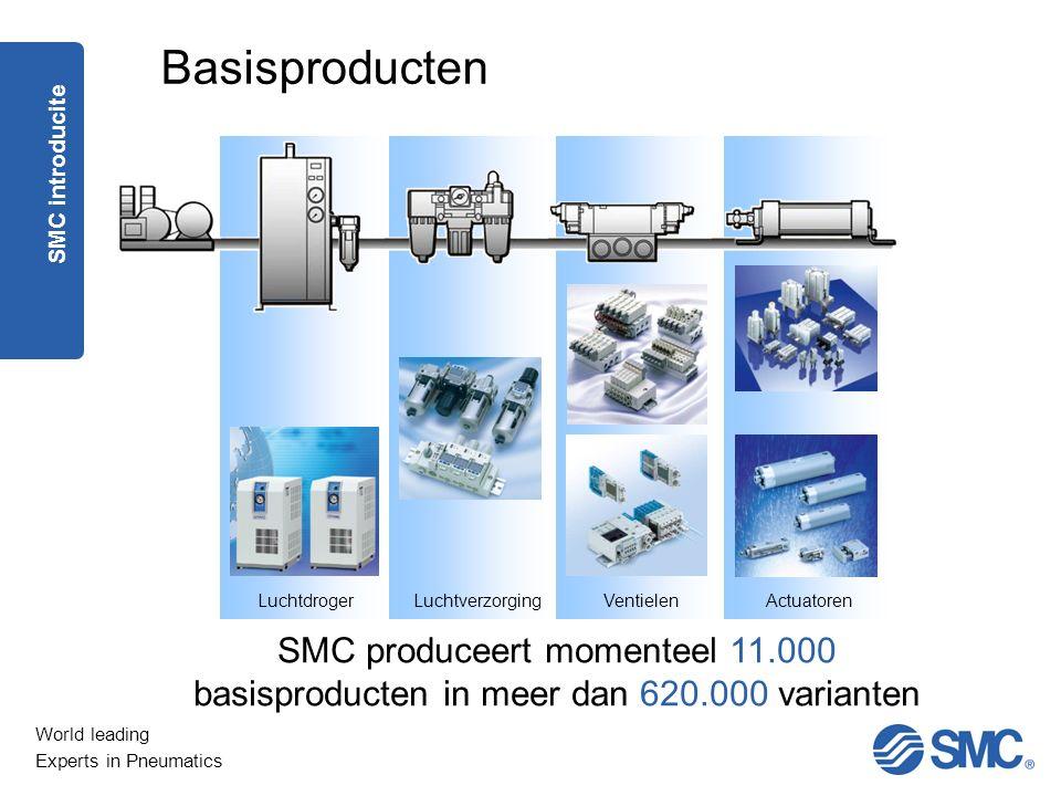 World leading Experts in Pneumatics Basisproducten SMC produceert momenteel 11.000 basisproducten in meer dan 620.000 varianten Luchtdroger Luchtverzo
