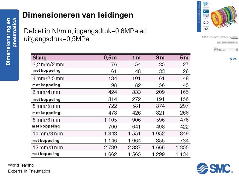World leading Experts in Pneumatics Dimensioneren van leidingen Dimensionering en pneumatica Debiet in Nl/min, ingangsdruk=0,6MPa en uitgangsdruk=0,5M