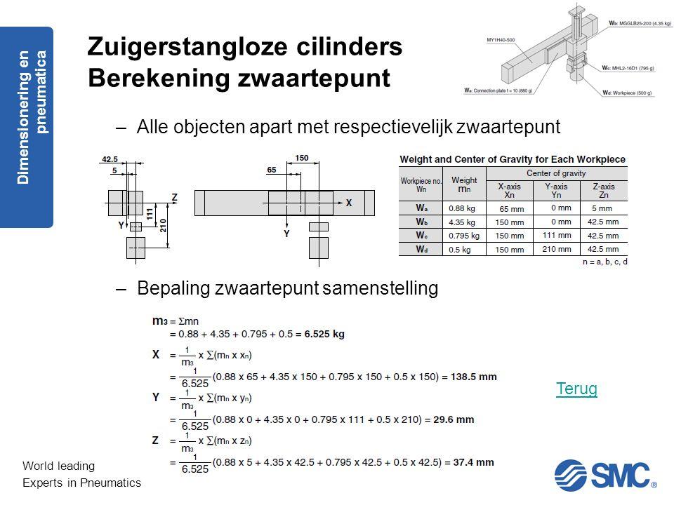 World leading Experts in Pneumatics Zuigerstangloze cilinders Berekening zwaartepunt –Alle objecten apart met respectievelijk zwaartepunt –Bepaling zw