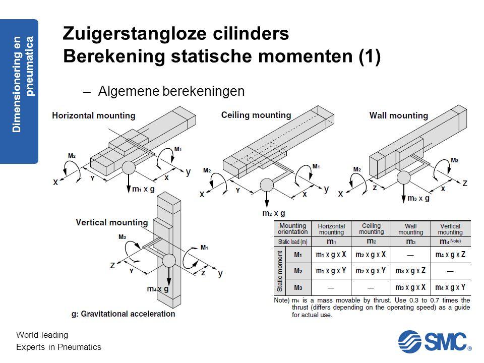 World leading Experts in Pneumatics Zuigerstangloze cilinders Berekening statische momenten (1) –Algemene berekeningen Dimensionering en pneumatica