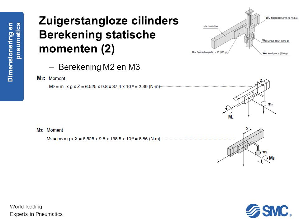 World leading Experts in Pneumatics Zuigerstangloze cilinders Berekening statische momenten (2) –Berekening M2 en M3 Dimensionering en pneumatica