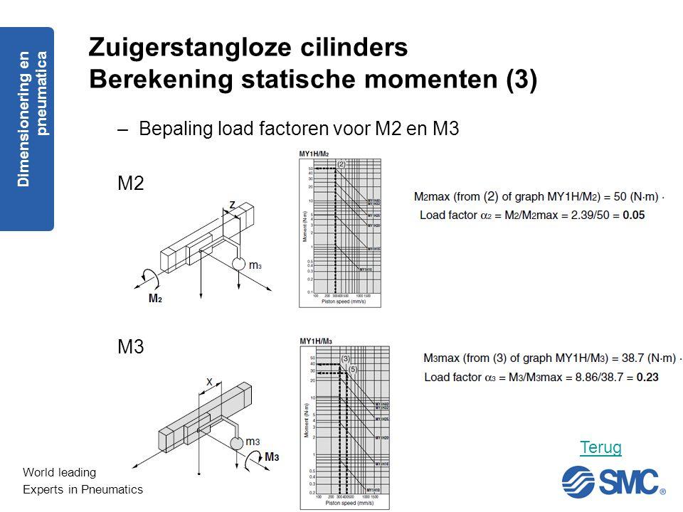 World leading Experts in Pneumatics Zuigerstangloze cilinders Berekening statische momenten (3) –Bepaling load factoren voor M2 en M3 M2 M3 Terug Dime