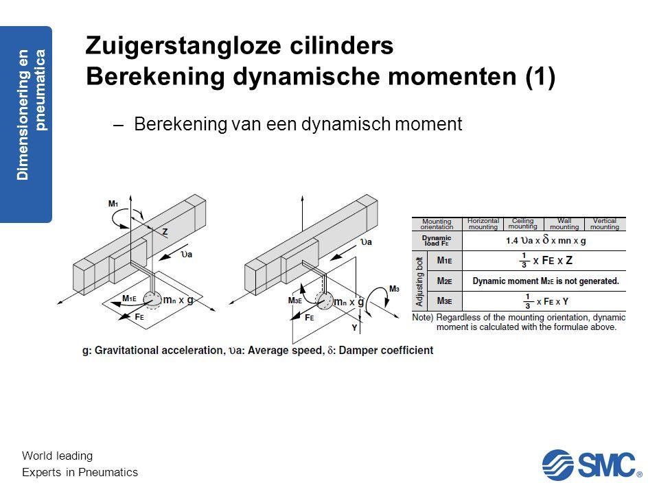 World leading Experts in Pneumatics Zuigerstangloze cilinders Berekening dynamische momenten (1) –Berekening van een dynamisch moment Dimensionering e