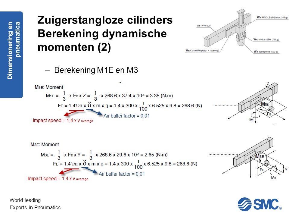 World leading Experts in Pneumatics Zuigerstangloze cilinders Berekening dynamische momenten (2) –Berekening M1E en M3 Dimensionering en pneumatica