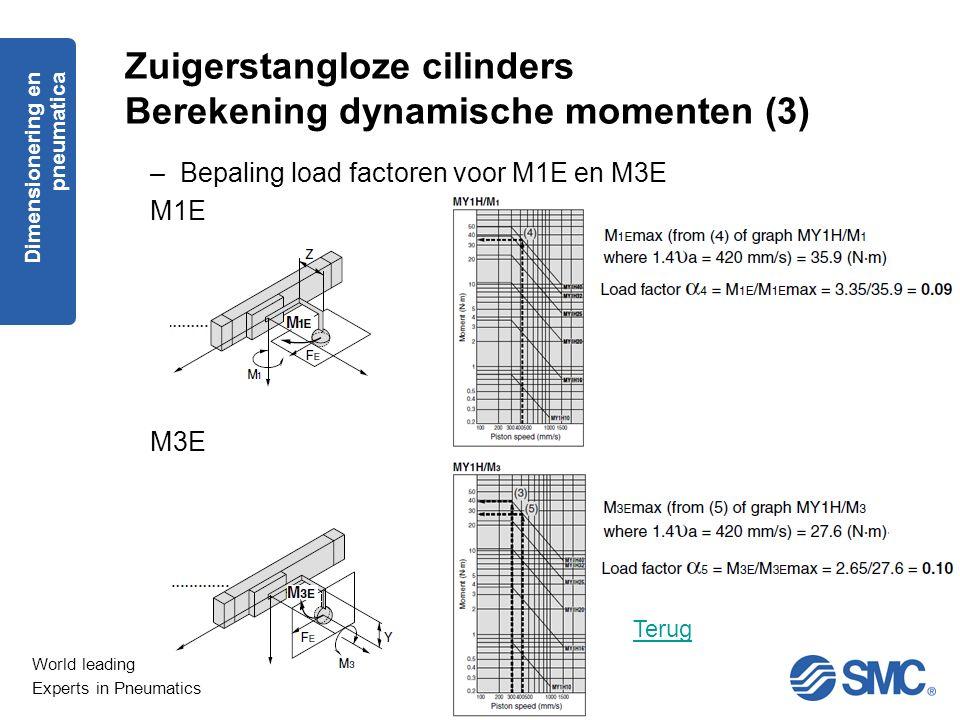 World leading Experts in Pneumatics Zuigerstangloze cilinders Berekening dynamische momenten (3) –Bepaling load factoren voor M1E en M3E M1E M3E Terug
