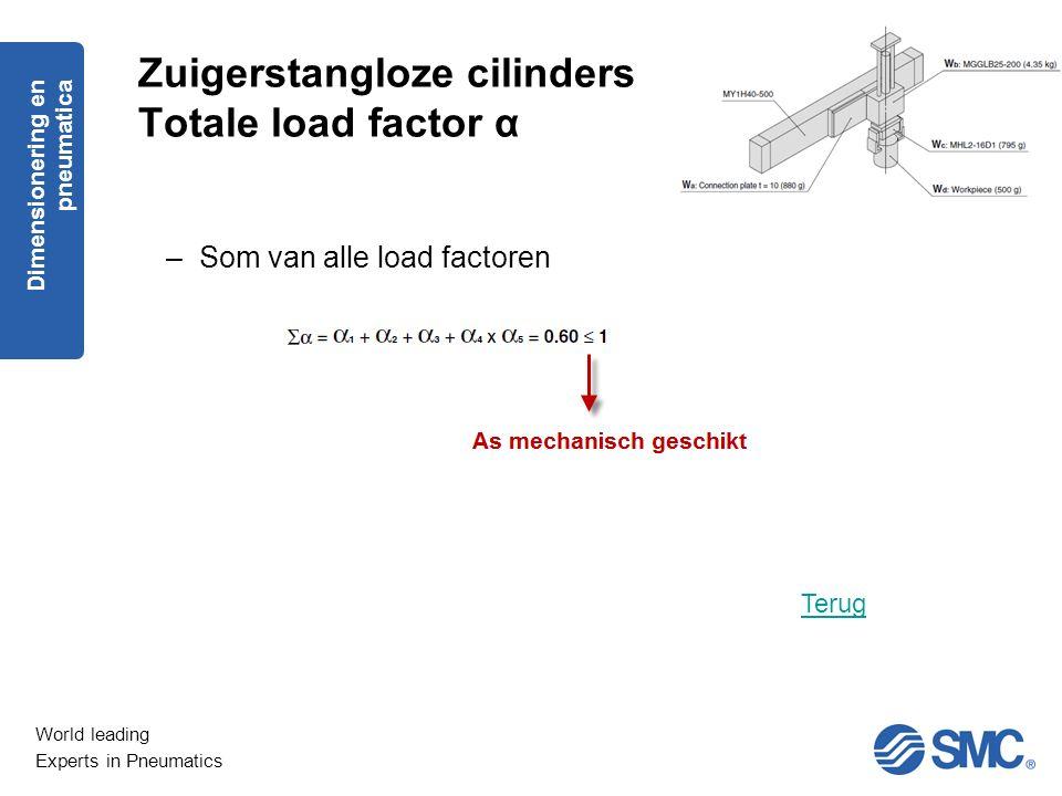 World leading Experts in Pneumatics Zuigerstangloze cilinders Totale load factor α –Som van alle load factoren Terug Dimensionering en pneumatica