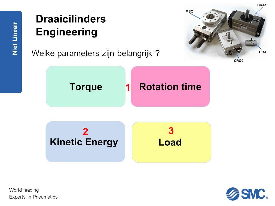 World leading Experts in Pneumatics Niet Lineair Welke parameters zijn belangrijk ? Draaicilinders Engineering