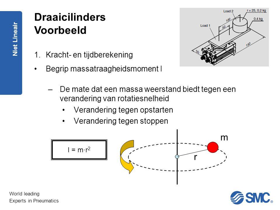 World leading Experts in Pneumatics Niet Lineair 1.Kracht- en tijdberekening Begrip massatraagheidsmoment I –De mate dat een massa weerstand biedt teg