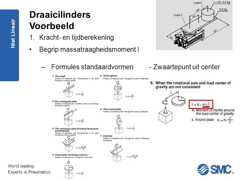 World leading Experts in Pneumatics Niet Lineair 1.Kracht- en tijdberekening Begrip massatraagheidsmoment I –Formules standaardvormen- Zwaartepunt uit