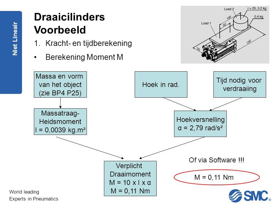 World leading Experts in Pneumatics Niet Lineair 1.Kracht- en tijdberekening Berekening Moment M Draaicilinders Voorbeeld Of via Software !!! M = 0,11