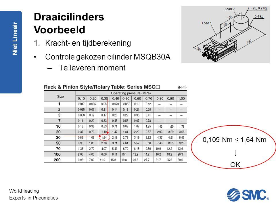 World leading Experts in Pneumatics Niet Lineair 1.Kracht- en tijdberekening Controle gekozen cilinder MSQB30A –Te leveren moment Draaicilinders Voorb