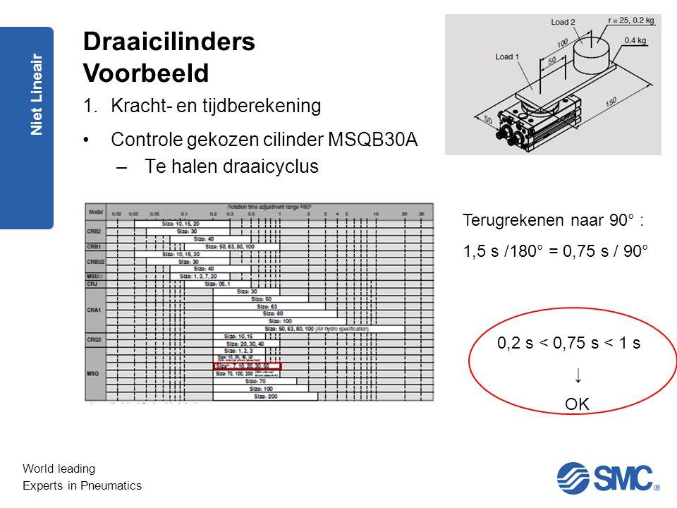 World leading Experts in Pneumatics Niet Lineair 1.Kracht- en tijdberekening Controle gekozen cilinder MSQB30A –Te halen draaicyclus Draaicilinders Vo