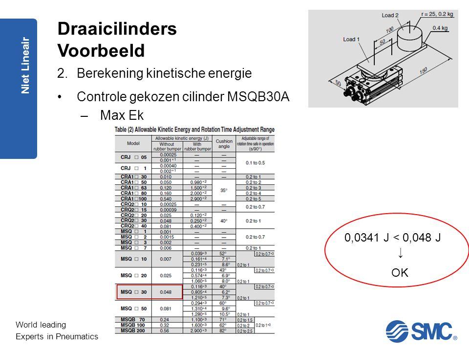 World leading Experts in Pneumatics Niet Lineair 2.Berekening kinetische energie Controle gekozen cilinder MSQB30A –Max Ek Draaicilinders Voorbeeld 0,
