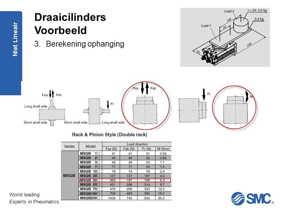World leading Experts in Pneumatics Niet Lineair 3.Berekening ophanging Draaicilinders Voorbeeld