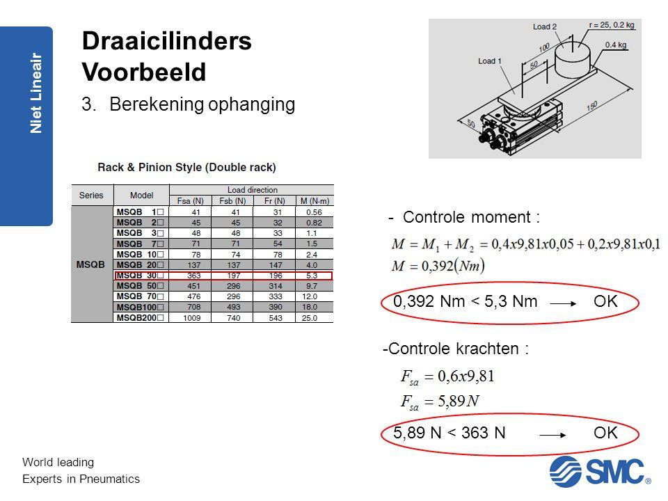 World leading Experts in Pneumatics Niet Lineair 3.Berekening ophanging Draaicilinders Voorbeeld - Controle moment : 0,392 Nm < 5,3 NmOK -Controle kra