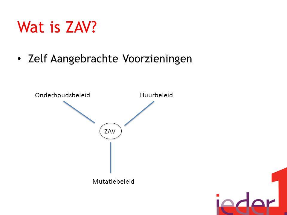 Wat is ZAV Zelf Aangebrachte Voorzieningen ZAV HuurbeleidOnderhoudsbeleid Mutatiebeleid
