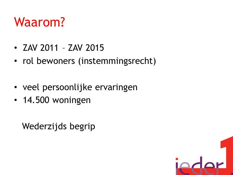 ZAV-beleid 2011 WWS uitgangspunt (extra waarde woning) Huurverhoging of eenmalige betaling Bijna alles mocht als extra waarde woning