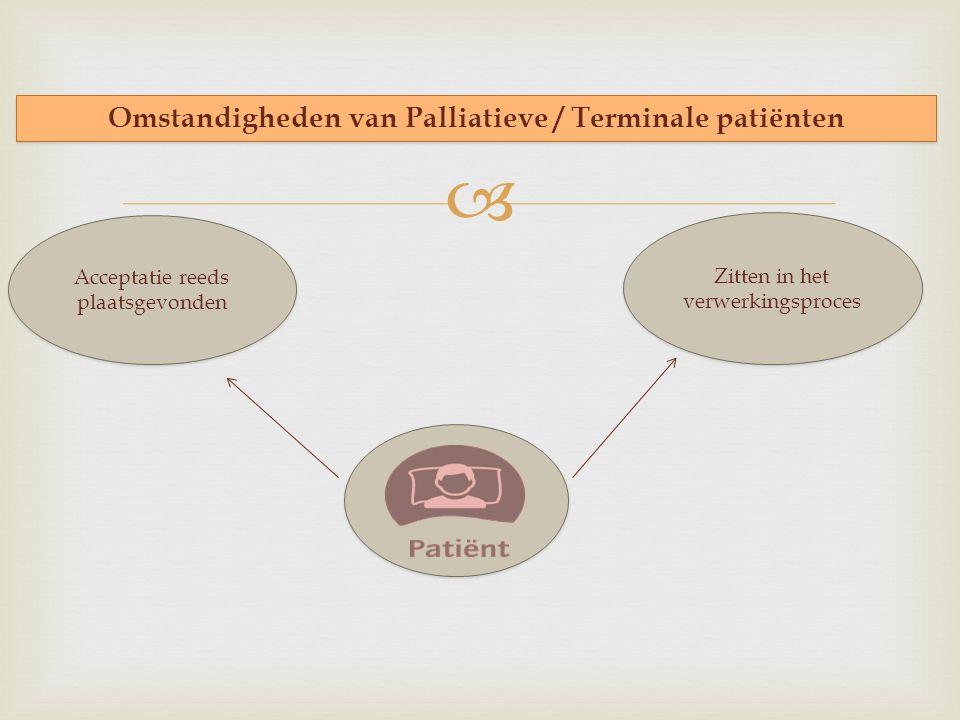  Omstandigheden van Palliatieve / Terminale patiënten Zitten in het verwerkingsproces Acceptatie reeds plaatsgevonden
