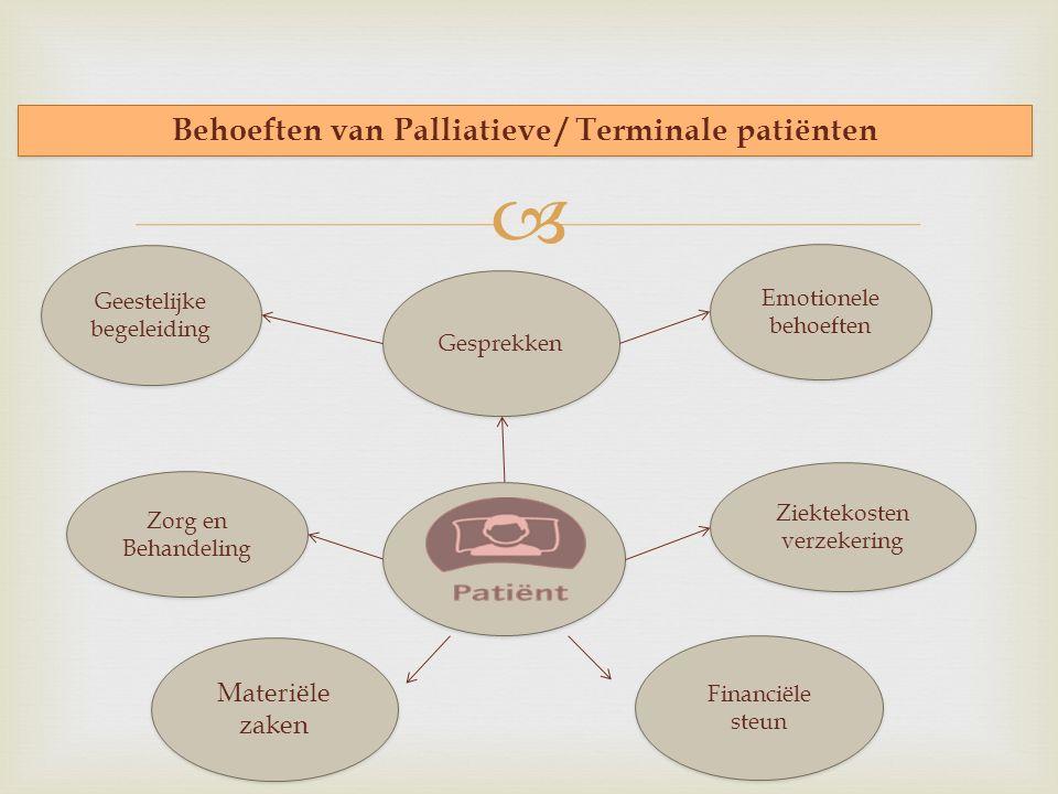  Behoeften van Palliatieve / Terminale patiënten Emotionele behoeften Geestelijke begeleiding Zorg en Behandeling Gesprekken Materiële zaken Financiële steun Ziektekosten verzekering