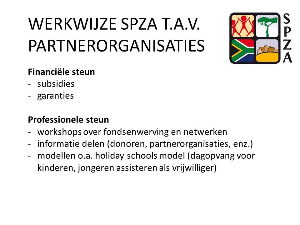 WERKWIJZE SPZA T.A.V. PARTNERORGANISATIES Financiële steun -subsidies -garanties Professionele steun -workshops over fondsenwerving en netwerken -info