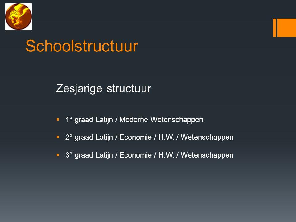 Schoolstructuur Zesjarige structuur  1° graad Latijn / Moderne Wetenschappen  2° graad Latijn / Economie / H.W.