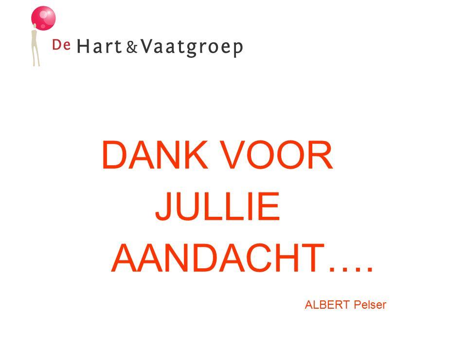 DANK VOOR JULLIE AANDACHT…. ALBERT Pelser