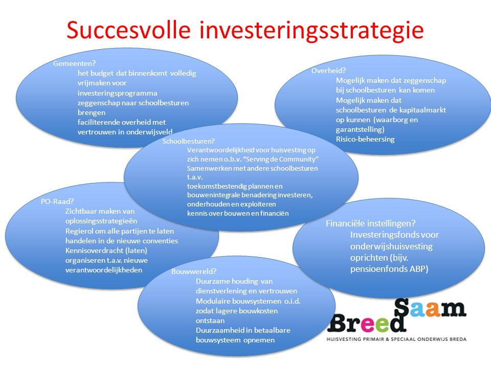 Succesvolle investeringsstrategie Gemeenten.