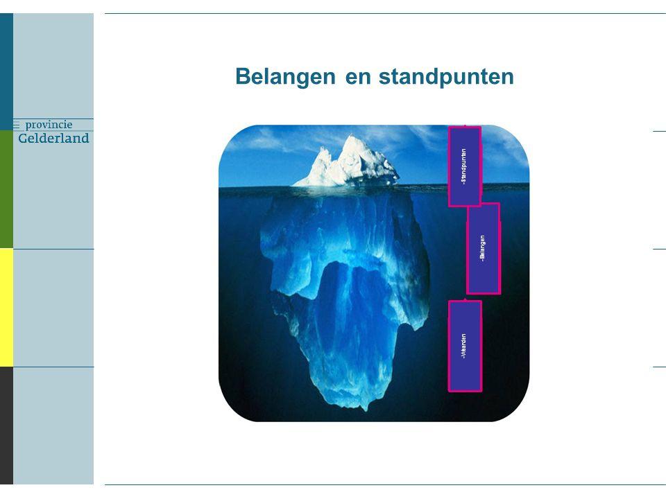 Belangen en standpunten -Waarden -Belangen -Standpunten