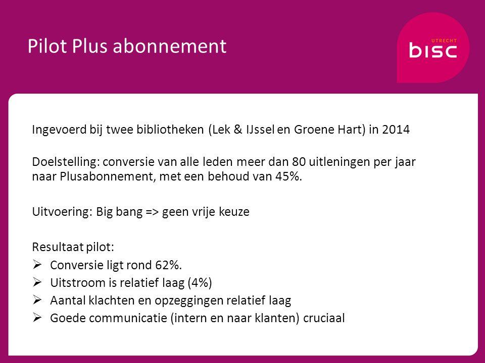 Pilot Plus abonnement Ingevoerd bij twee bibliotheken (Lek & IJssel en Groene Hart) in 2014 Doelstelling: conversie van alle leden meer dan 80 uitleningen per jaar naar Plusabonnement, met een behoud van 45%.
