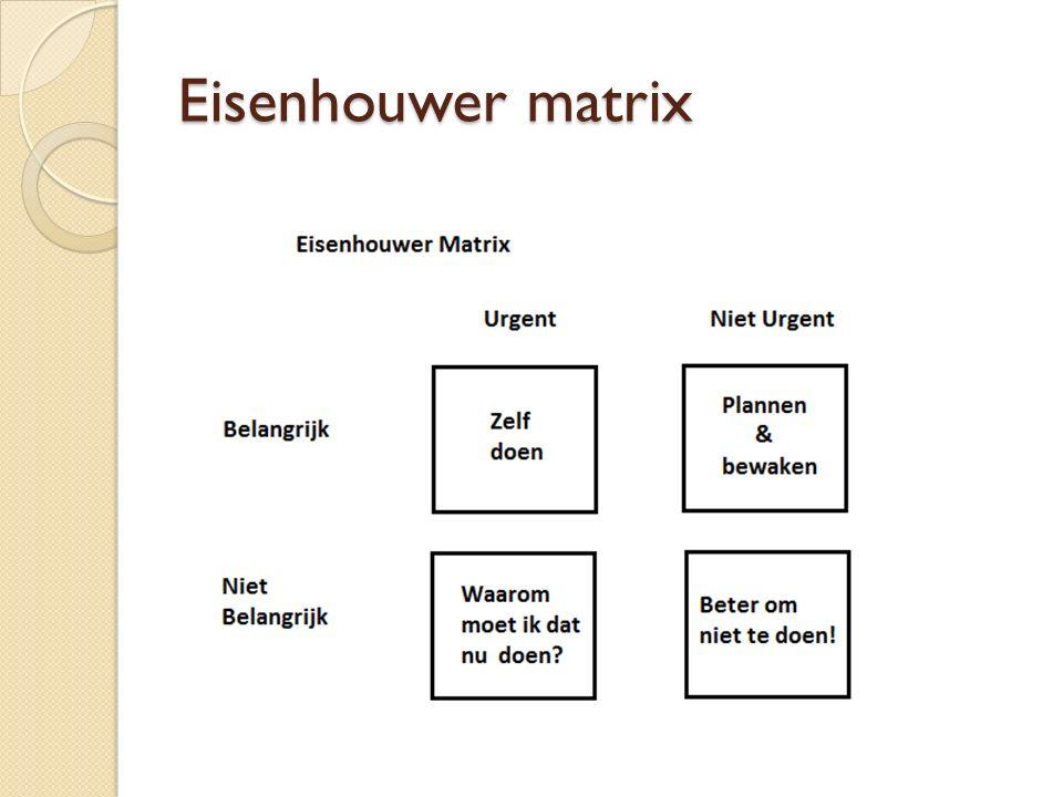 Eisenhouwer matrix