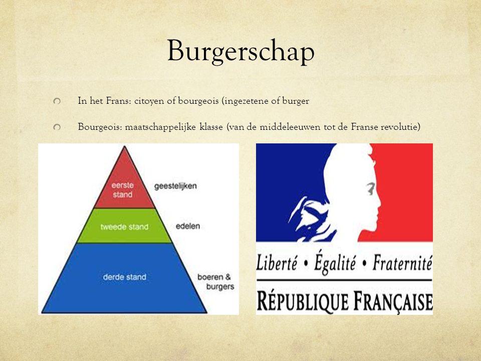 Burgerschap In het Frans: citoyen of bourgeois (ingezetene of burger Bourgeois: maatschappelijke klasse (van de middeleeuwen tot de Franse revolutie)