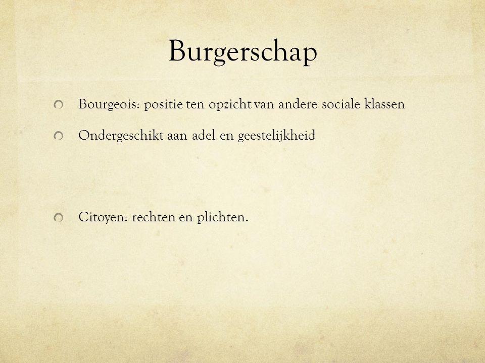 Burgerschap Bourgeois: positie ten opzicht van andere sociale klassen Ondergeschikt aan adel en geestelijkheid Citoyen: rechten en plichten.