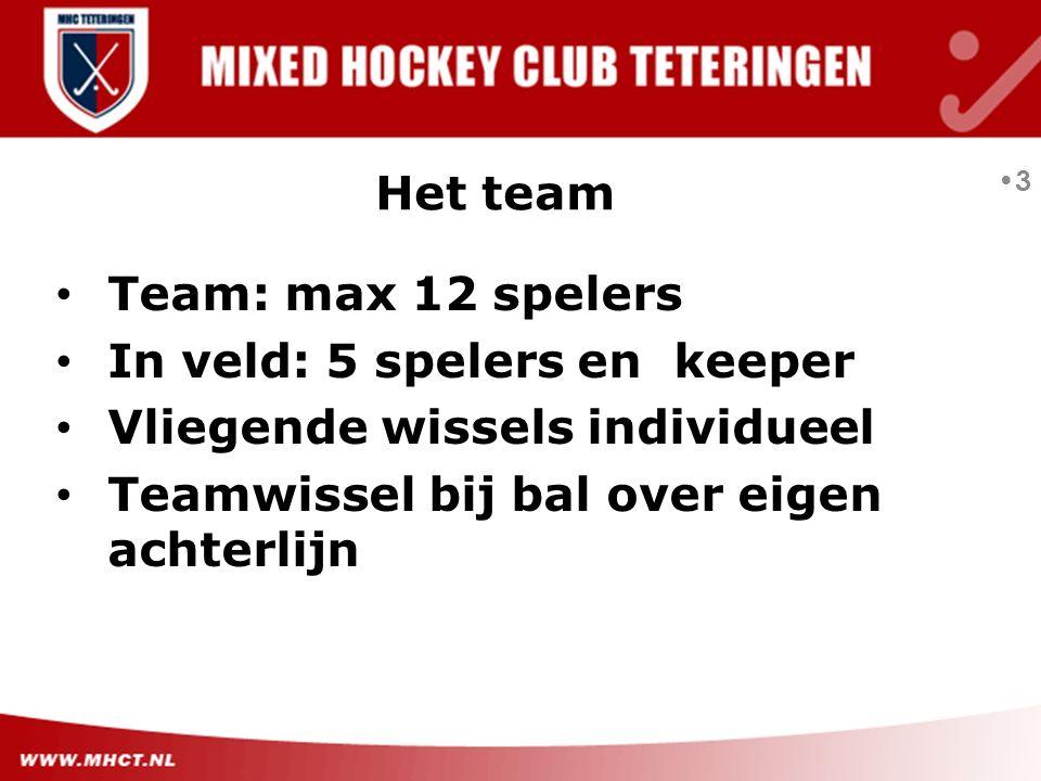 Team: max 12 spelers In veld: 5 spelers en keeper Vliegende wissels individueel Teamwissel bij bal over eigen achterlijn 3 Het team