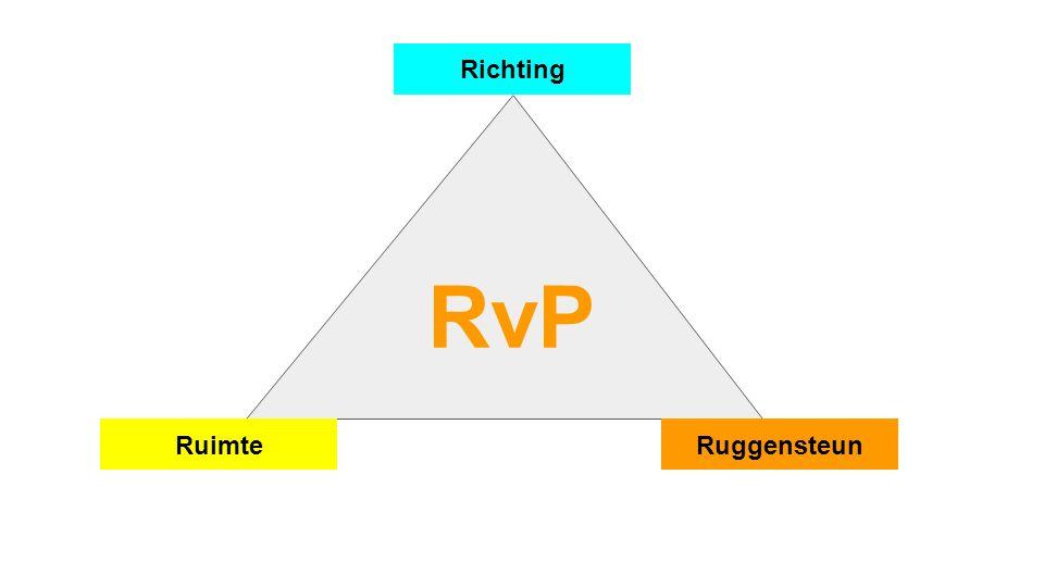 RvP Richting RuggensteunRuimte