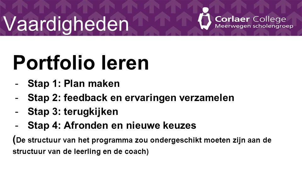 Vaardigheden Portfolio leren -Stap 1: Plan maken -Stap 2: feedback en ervaringen verzamelen -Stap 3: terugkijken -Stap 4: Afronden en nieuwe keuzes (