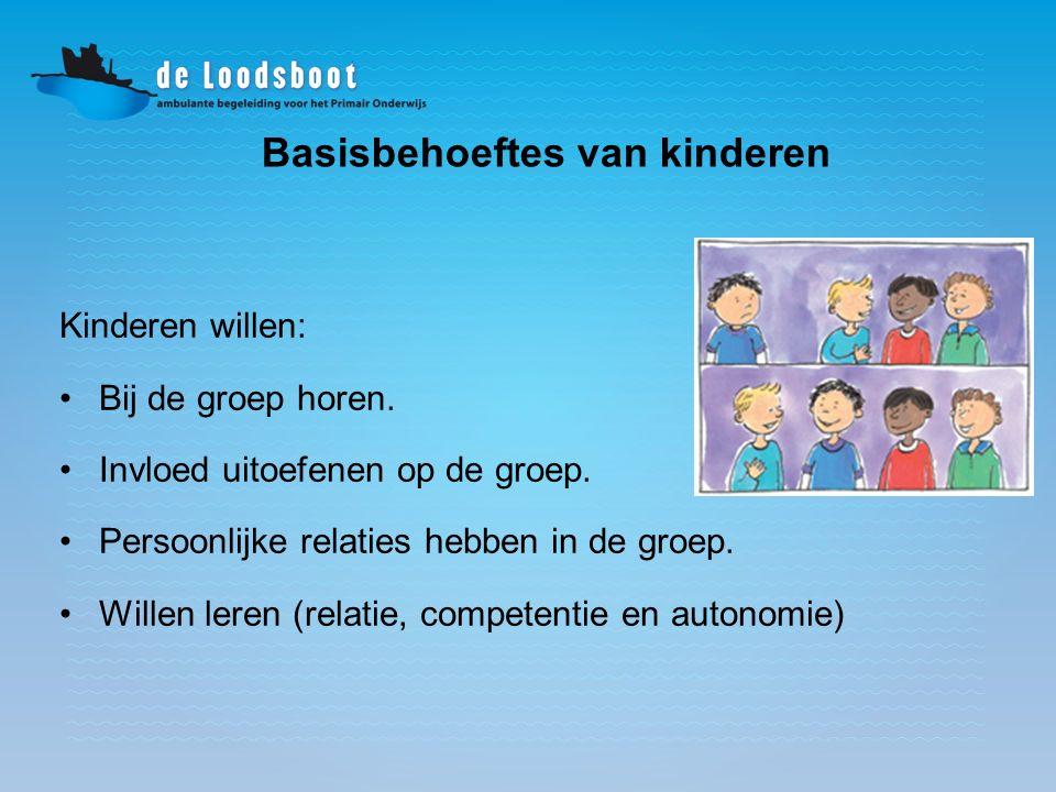 Basisbehoeftes van kinderen Kinderen willen: Bij de groep horen. Invloed uitoefenen op de groep. Persoonlijke relaties hebben in de groep. Willen lere