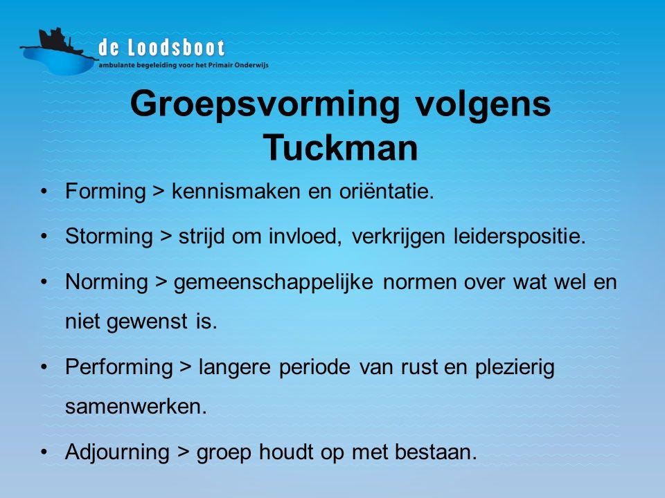 Groepsvorming volgens Tuckman Forming > kennismaken en oriëntatie. Storming > strijd om invloed, verkrijgen leiderspositie. Norming > gemeenschappelij