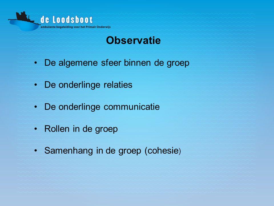 Observatie De algemene sfeer binnen de groep De onderlinge relaties De onderlinge communicatie Rollen in de groep Samenhang in de groep (cohesie )