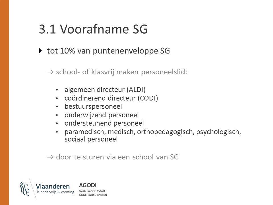 3.1 Voorafname SG tot 10% van puntenenveloppe SG school- of klasvrij maken personeelslid: algemeen directeur (ALDI) coördinerend directeur (CODI) bestuurspersoneel onderwijzend personeel ondersteunend personeel paramedisch, medisch, orthopedagogisch, psychologisch, sociaal personeel door te sturen via een school van SG