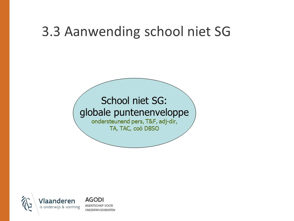 3.3 Aanwending school niet SG School niet SG: globale puntenenveloppe ondersteunend pers, T&F, adj-dir, TA, TAC, coö DBSO