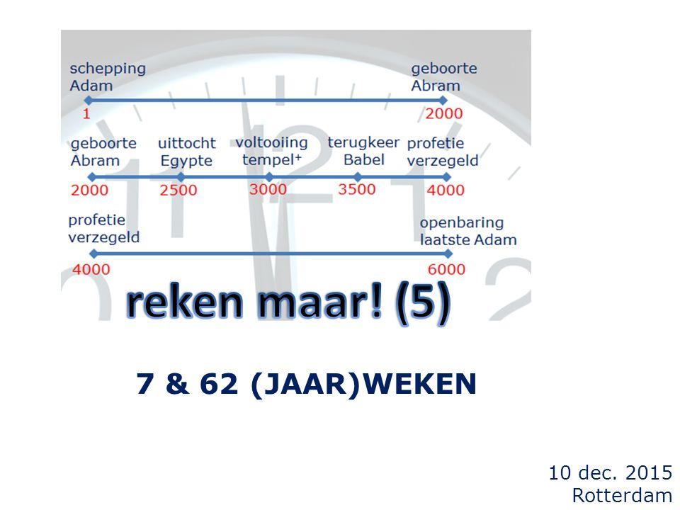 10 dec. 2015 Rotterdam 7 & 62 (JAAR)WEKEN