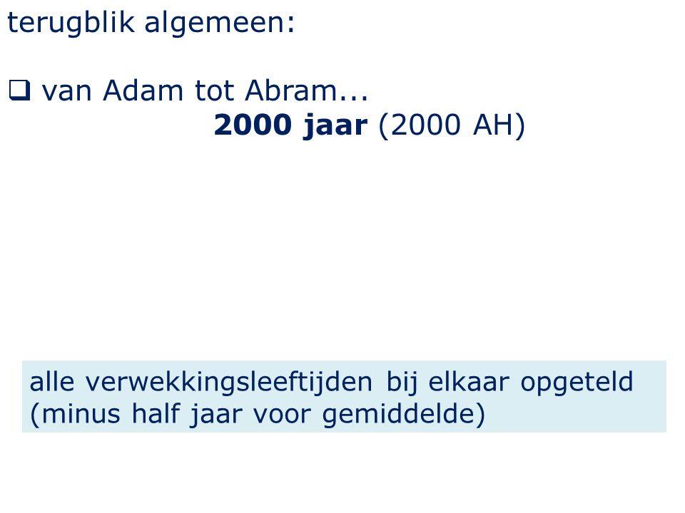 terugblik algemeen:  van Adam tot Abram... 2000 jaar (2000 AH) alle verwekkingsleeftijden bij elkaar opgeteld (minus half jaar voor gemiddelde)