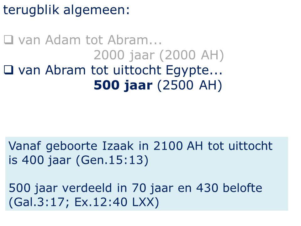 terugblik algemeen:  van Adam tot Abram... 2000 jaar (2000 AH)  van Abram tot uittocht Egypte... 500 jaar (2500 AH) Vanaf geboorte Izaak in 2100 AH